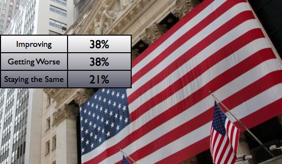 US-Economy