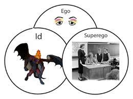 id n ego