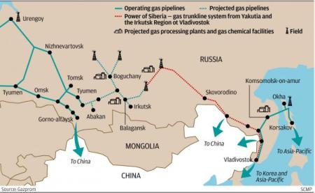 [Hình e] Ba ngõ vận chuyện khí đốt từ Nga